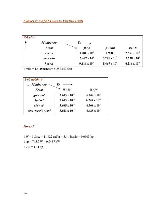 xiii Conversion of SI Units to English Units Velocity v Multiply by To From ft / s ft / min mi / h cm / s 3.281 x 10-2 1.9...