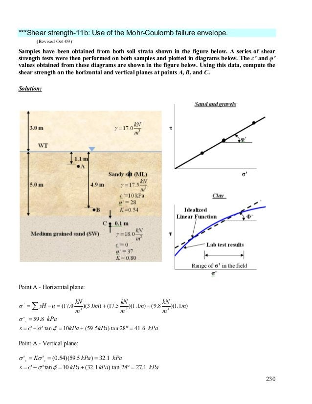 300 solved problems_in_geotechnical_engineering