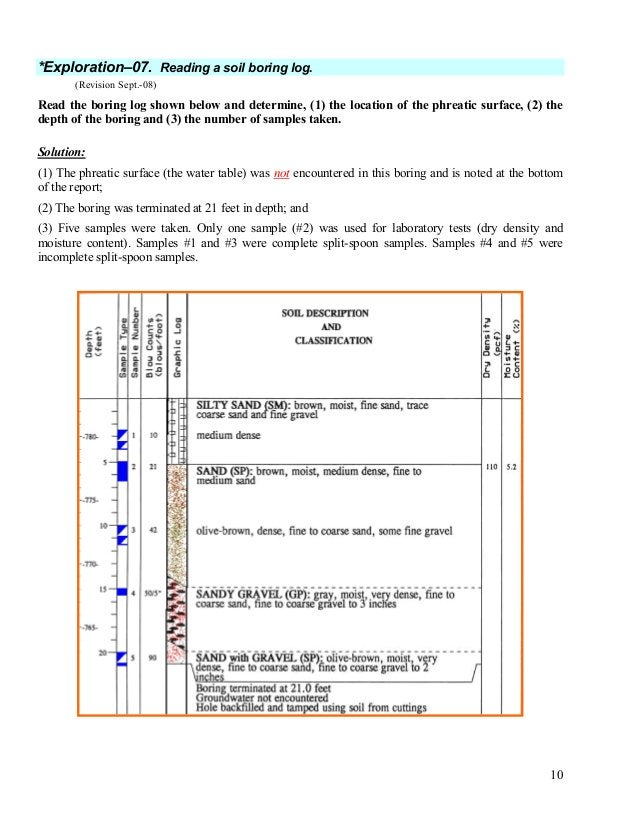 11 *Exploration–08: Using a boring log to predict soil engineering parameters. (Revision Sept.-08) Using the boring log an...