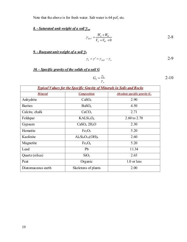 20 Other useful formulas dealing with phase relationships: ( ) 1 : (1 ) ( ) (1 ) (1 )(1 ) 1 1 1 : ( ) 1 1 1 1 1 1 S s dry ...