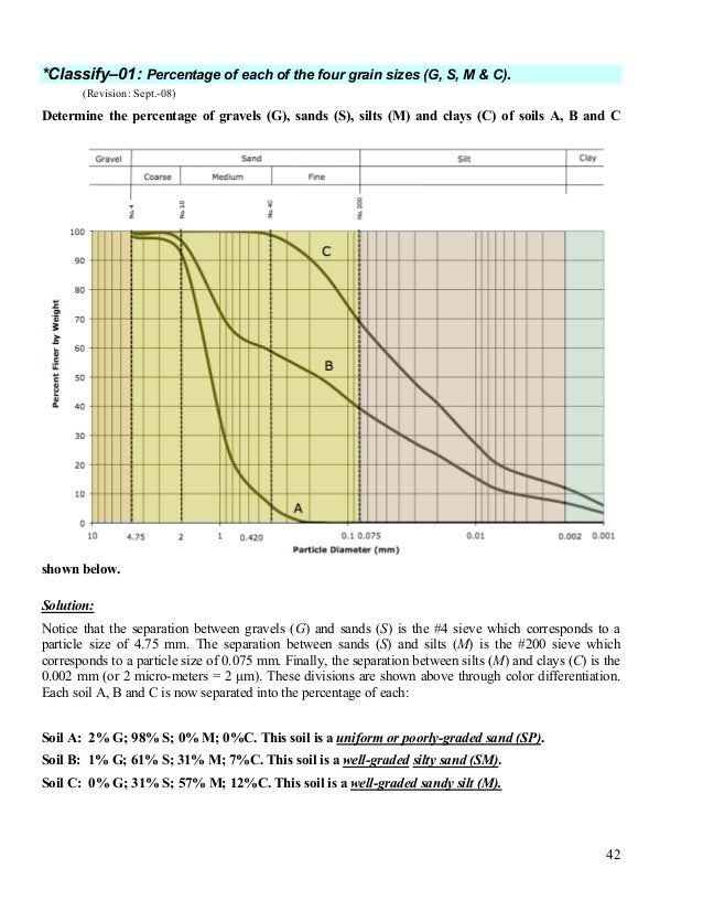 43 *Classify–02: Coefficients of uniformity and curvature of granular soils. (Revision: Sept.-08) Determine the uniformity...