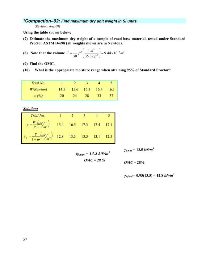 58 12 12.4 12.8 13.2 13.6 18 20 22 24 26 28 30 32 34 36 38 w(%) γd(kN/m)