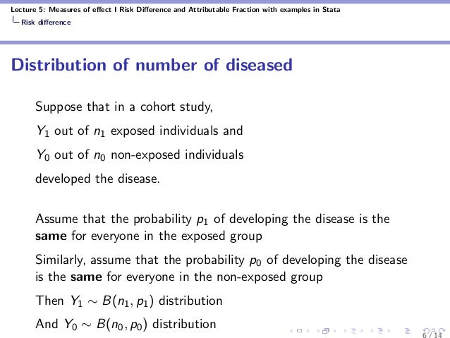 Lecture 5: Measures of effect I Risk Difference and Attributable Fraction with examples in Stata Risk difference Distribution...