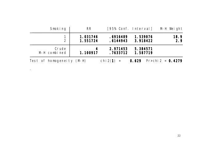 22 . Test of homogeneity (M-H) chi2(1) = 0.629 Pr>chi2 = 0.4279 M-H combined 1.100917 .7633712 1.587719 Crude 4 2.971453 5...