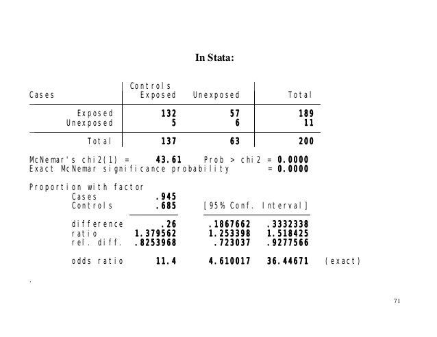 71 In Stata: . odds ratio 11.4 4.610017 36.44671 (exact) rel. diff. .8253968 .723037 .9277566 ratio 1.379562 1.253398 1.51...