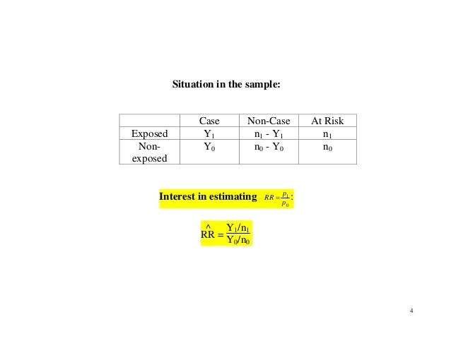 4 Situation in the sample: Case Non-Case At Risk Exposed Y1 n1 - Y1 n1 Non- exposed Y0 n0 - Y0 n0 Interest in estimating 1...