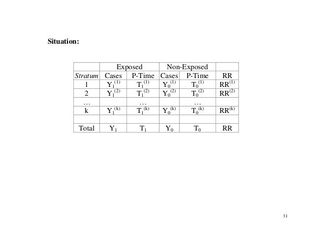 31 Situation: Exposed Non-Exposed Stratum Cases P-Time Cases P-Time RR 1 Y1 (1) T1 (1) Y0 (1) T0 (1) RR(1) 2 Y1 (2) T1 (2)...
