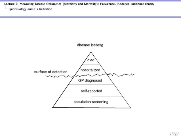 Lecture 2: Measuring Disease Occurrence (Morbidity and Mortality): Prevalence, incidence, incidence density Epidemiology a...