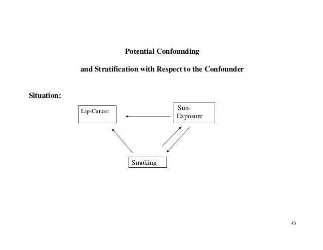 45 Potential Confounding and Stratification with Respect to the Confounder Situation: Lip-Cancer Sun- Exposure Smoking