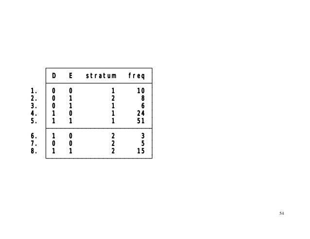 54 8. 1 1 2 15 7. 0 0 2 5 6. 1 0 2 3 5. 1 1 1 51 4. 1 0 1 24 3. 0 1 1 6 2. 0 1 2 8 1. 0 0 1 10 D E stratum freq