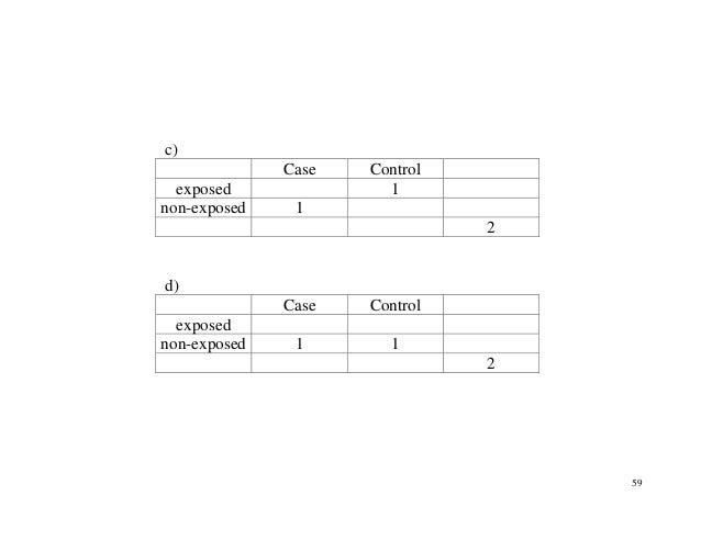 59 c) Case Control exposed 1 non-exposed 1 2 d) Case Control exposed non-exposed 1 1 2