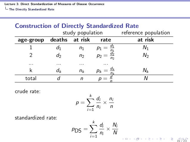 Lecture 3: Direct Standardization of Measures of Disease Occurrence The Directly Standardized Rate Construction of Directl...