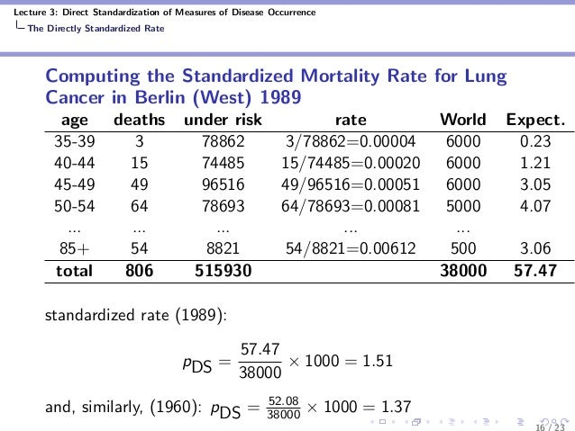 Lecture 3: Direct Standardization of Measures of Disease Occurrence The Directly Standardized Rate Computing the Standardi...