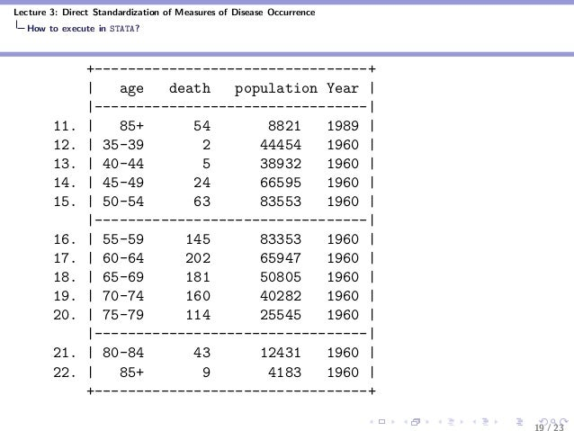 Lecture 3: Direct Standardization of Measures of Disease Occurrence How to execute in STATA? +----------------------------...