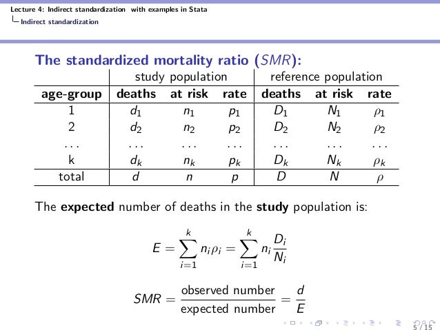 Lecture 4: Indirect standardization with examples in Stata Indirect standardization The standardized mortality ratio (SMR)...