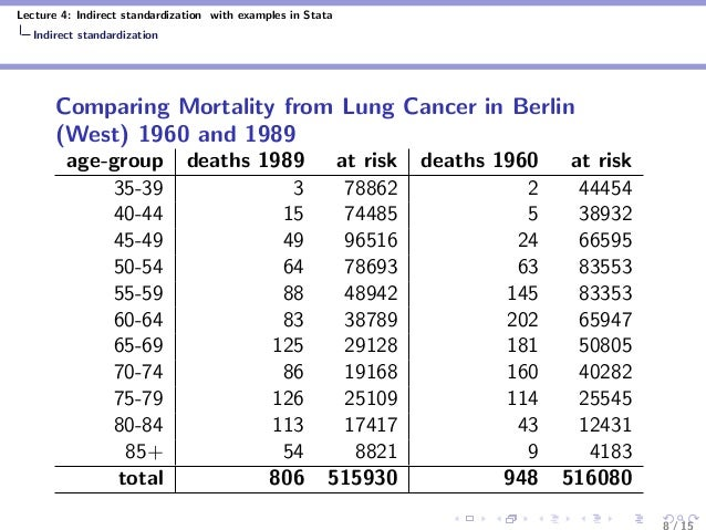 Lecture 4: Indirect standardization with examples in Stata Indirect standardization Comparing Mortality from Lung Cancer i...