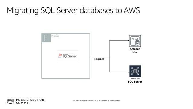 Microsoft SQL Server Migration Strategies