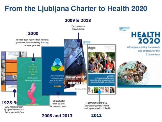 Health 2020 and health system strengthening sciox Gallery