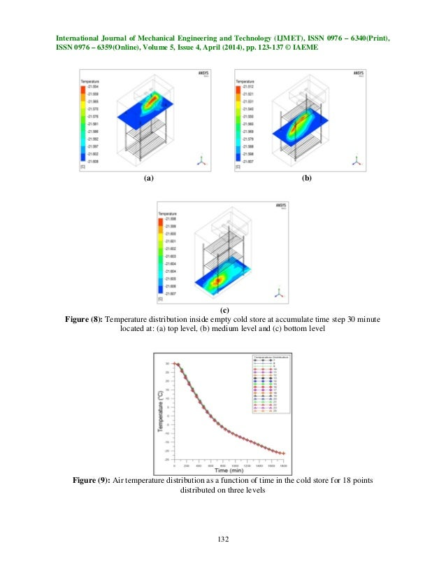 chemistry investigation storage conditions of Read high capacity multicomponent hydrogen storage materials: investigation of the effect of stoichiometry and decomposition conditions on the cycling behaviour of libh 4 –mgh 2, journal of power sources on deepdyve, the largest online rental service for scholarly research with thousands of academic publications available at.