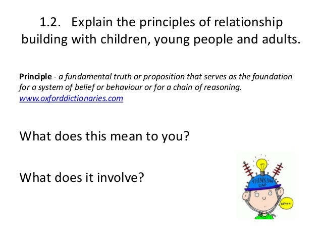 ct270 principles of supporting young people 54 level 2 certifi cate supporting teaching & learning in schools understand the importance of promoting equality and diversity in work with children and young people.