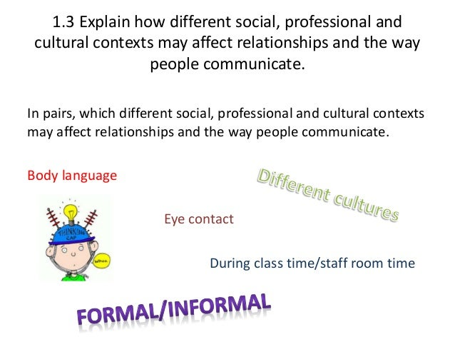 unit 301 communication and professional relationships Unit 025 outcome 3 understand how to unit 301 communication and professional relationships with cypw unit 025 unit 025, outcome 52 and 53 in my.