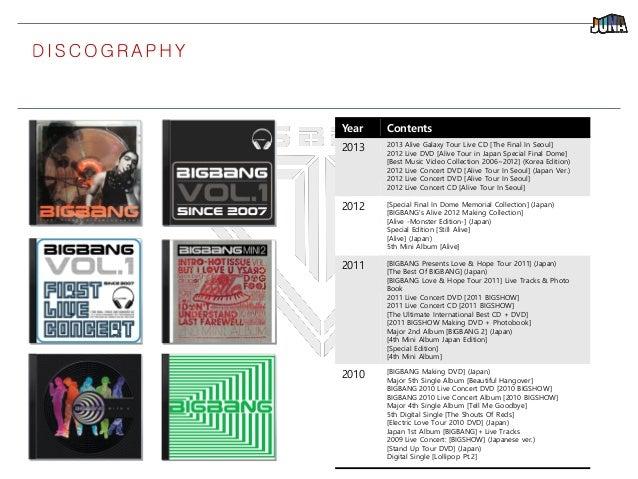 Official Photo Book JAPAN Big Bang Electric Love Tour 2010