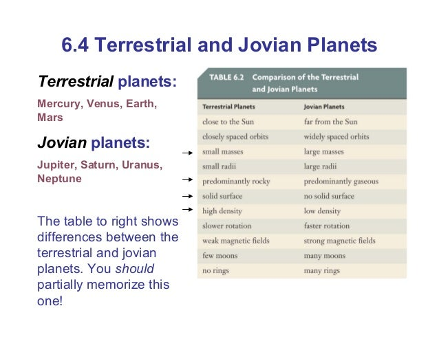 list the differences between terrestrial and jovian planets - photo #3