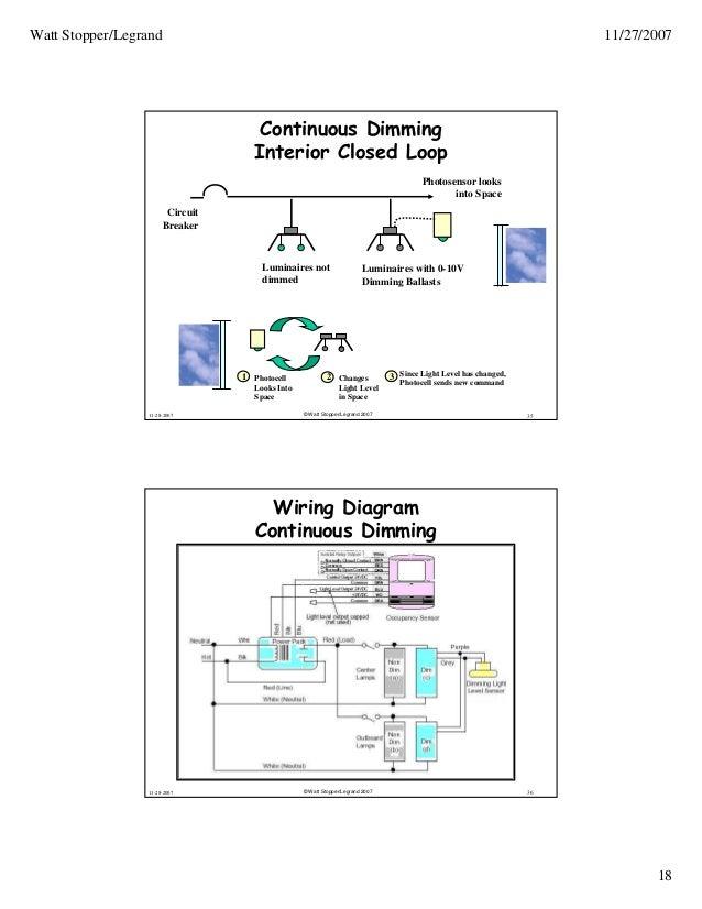 Watt Stopper Dimming Wiring Diagram Wiring Diagram Library