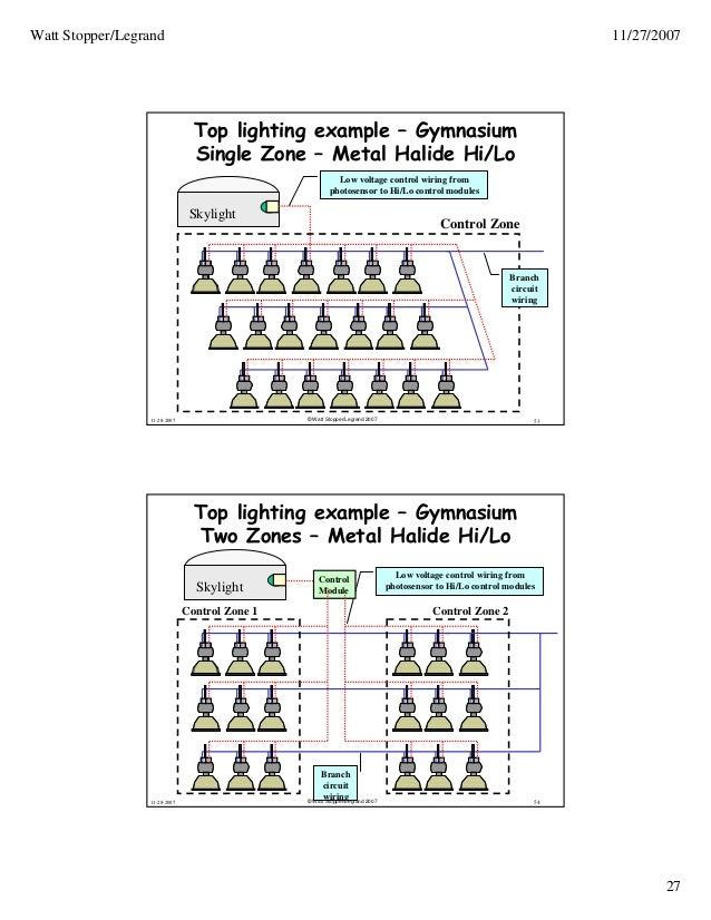 wattstopper wiring diagrams lighting control solutions for daylit spaces  control solutions for daylit spaces