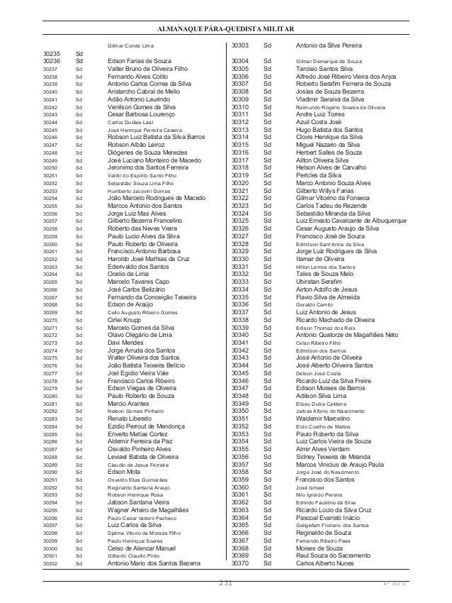 30235 Sd ALMANAQUE PÁRA-QUEDISTA MILITAR Gilmar Conde Lima 30303 Sd Antonio da Silva Pereira 30236 Sd 30237 Sd 30238 Sd 30...