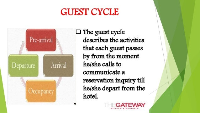guest cycle at front office The front office sometimes referred to as the front desk, the front office usually controls much more than the activities occurring at the front desk in a small, limited service hotel, the front office may consist, physically of only that area reserved for guest registration.