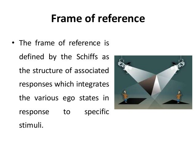 frame of reference transactional analysis manu melwin joy