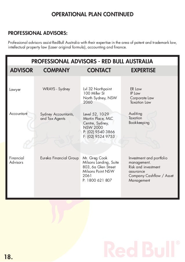 red bull case study pdf