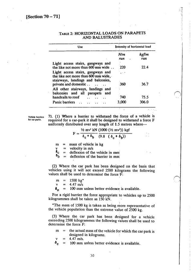 Ubbl 1984 Pdf
