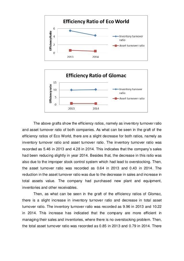 305818833 financial-analysis-ecoworld-vs-glomac-2013-2014
