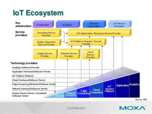 MGMT 650 Spring 2017 Problem Set 1