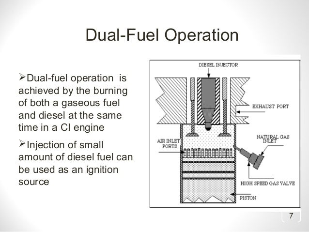 dual fuel engine cycle