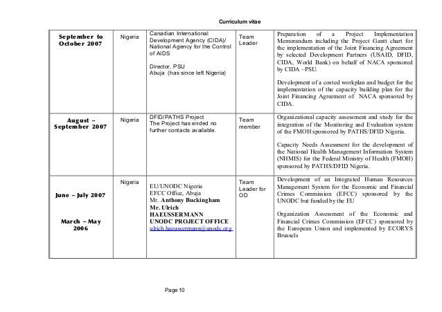european union resume templates