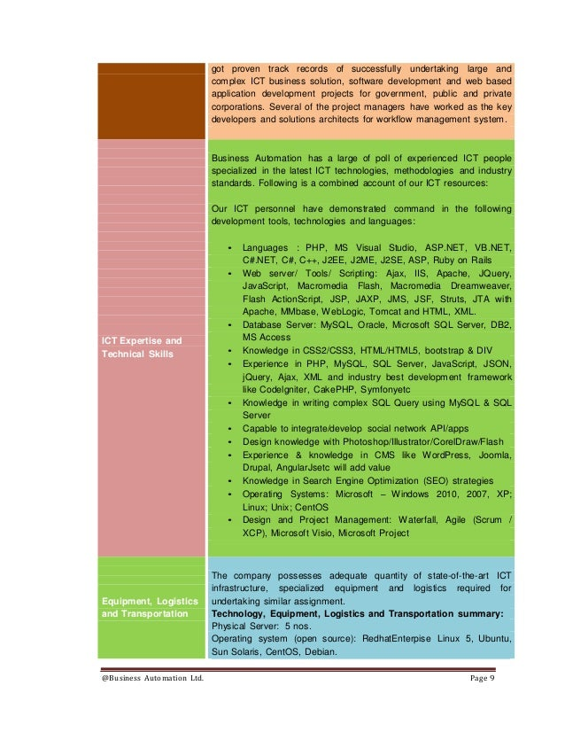 2703 ict web application development assignment
