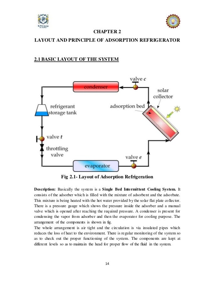 thesis on adsorption refrigeration Modelling of adsorption-based refrigeration systems submitted by liu yue school of mechanical and aerospace engineering y a thesis submitted to the nanyang.