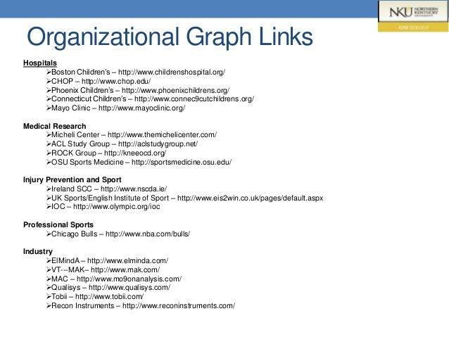 Organizational Graph Links Hospitals Boston Children's – http://www.childrenshospital.org/ CHOP – http://www.chop.edu/ ...