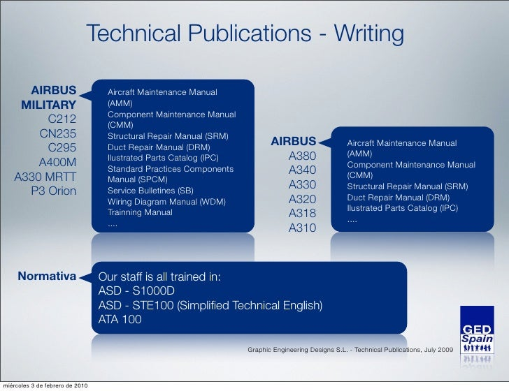 Pptten 5 technical publications writing airbus aircraft maintenance manual swarovskicordoba Image collections