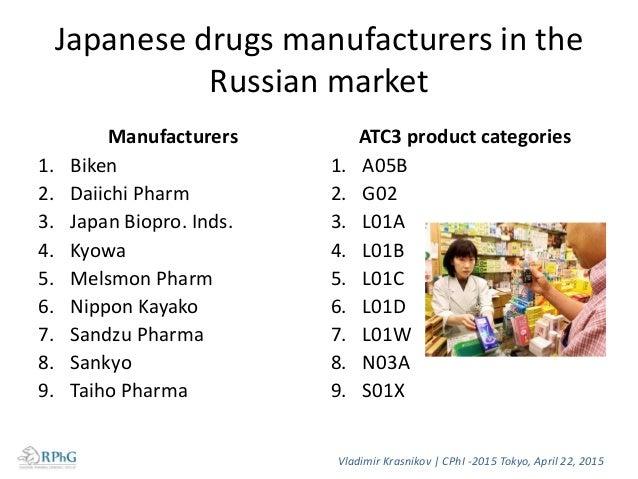 Japanese API manufacturers in the Russian market 1. Yuki Kase Kogyo Ko.Ltd 2. Shin-Yo CO., LTD 3. Biochem Corporation 4. S...