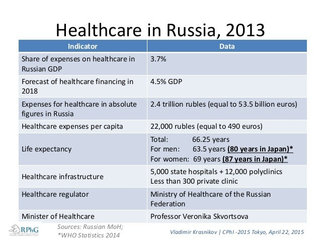 Russian Pharma Industry Outlook 2014 The industry, the number of new enterprises, their percentage of the total number of ...