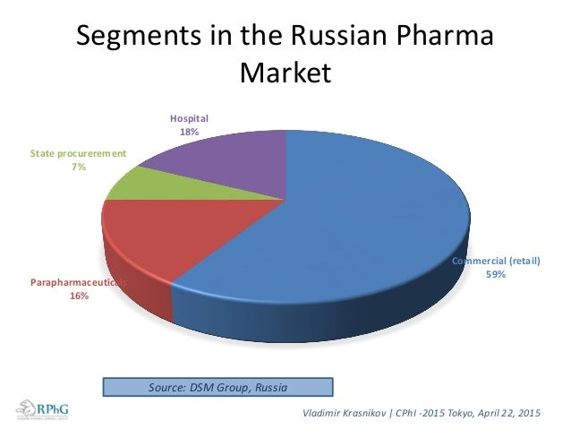 The Russian Pharma Market by Segments in 2013-2014 Vladimir Krasnikov   CPhI -2015 Tokyo, April 22, 2015 2013y 2014y Growt...
