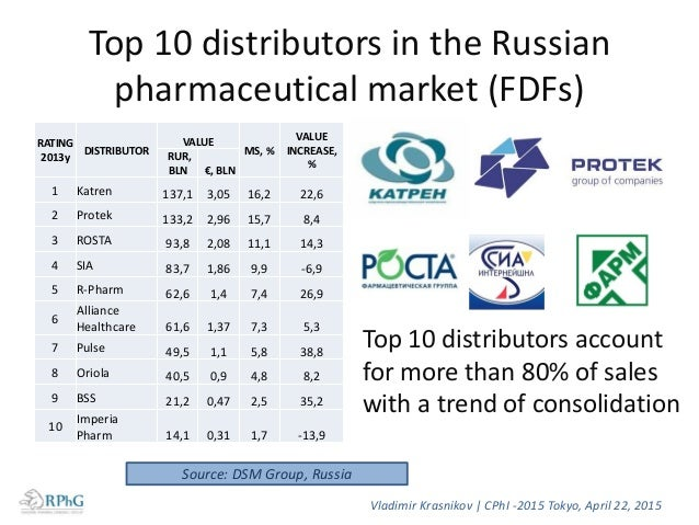 Peculiarities of the top Russian pharmaceutical distributors • Business diversification: 1. Almost all national distributo...