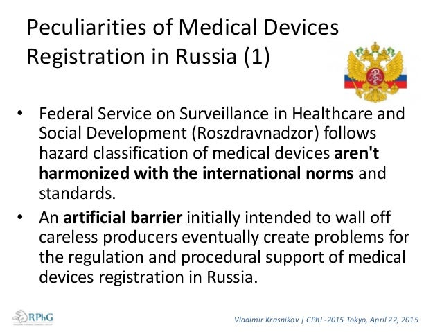 List of Documents Required for Applying of Registration of Medical Products of Foreign Origin in Russia 1. Letter of Manuf...