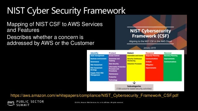© 2019, Amazon Web Services, Inc. or its affiliates. All rights reserved.P U B L I C S E C TO R S U M M I T NIST Cyber Sec...