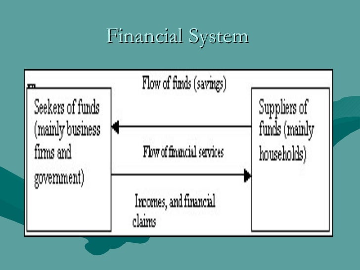 Financial System    ...
