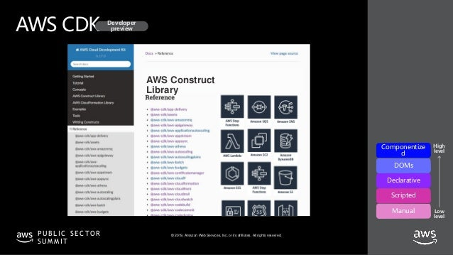 © 2019, Amazon Web Services, Inc. or its affiliates. All rights reserved.P U B L I C S E C TO R S U M M I T AWS Construct ...
